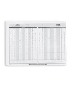 RCMAS-2 AutoScore™ Form (Pack of 25)